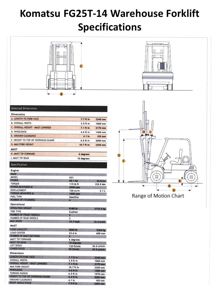 Most Design Ideas Warehouse Forklift Dimensions Pictures