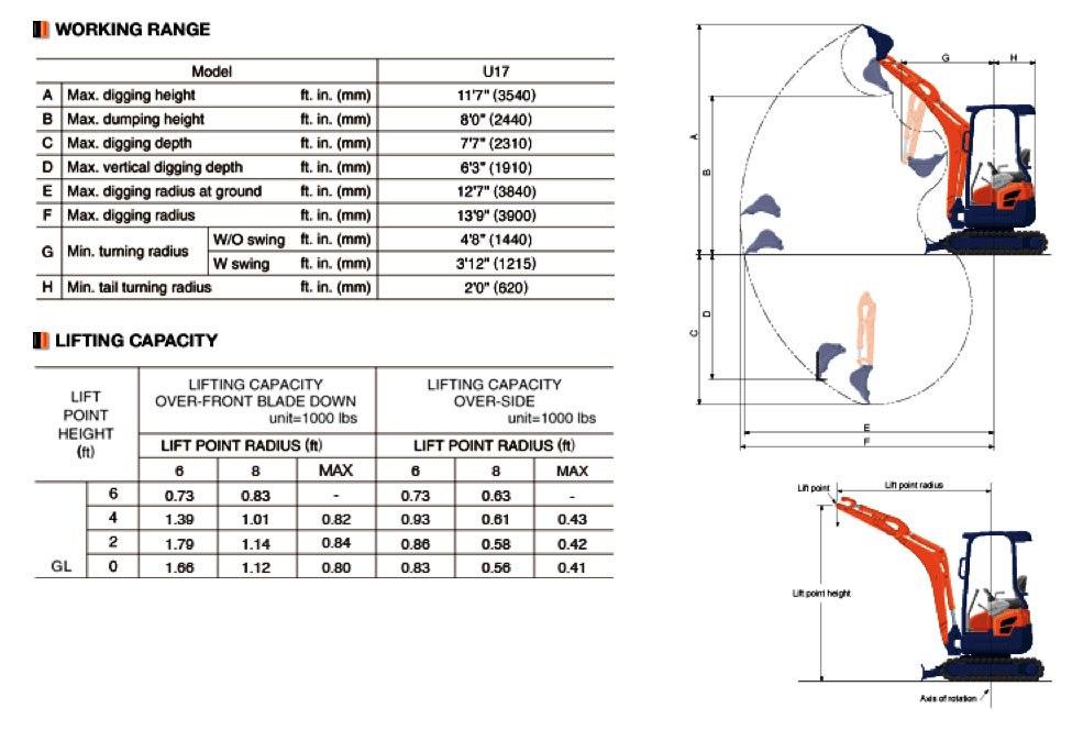 excavator size diagram
